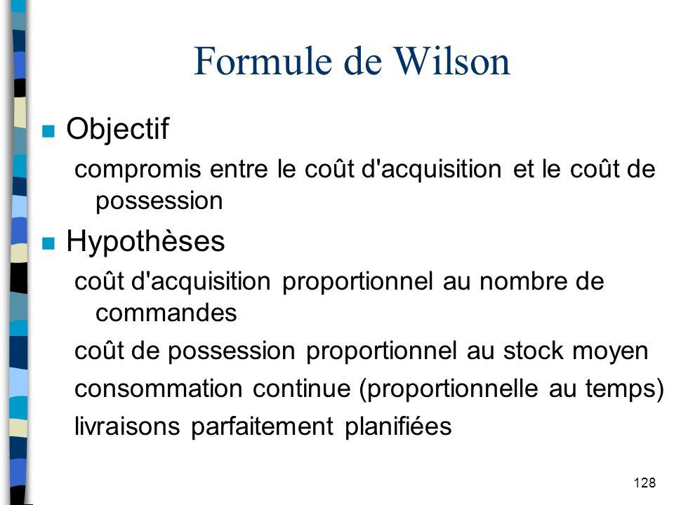 Formule de Wilson Objectif Hypothèses