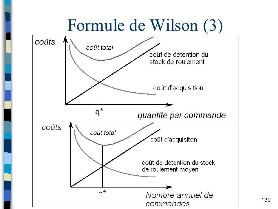 Formule de Wilson (3)