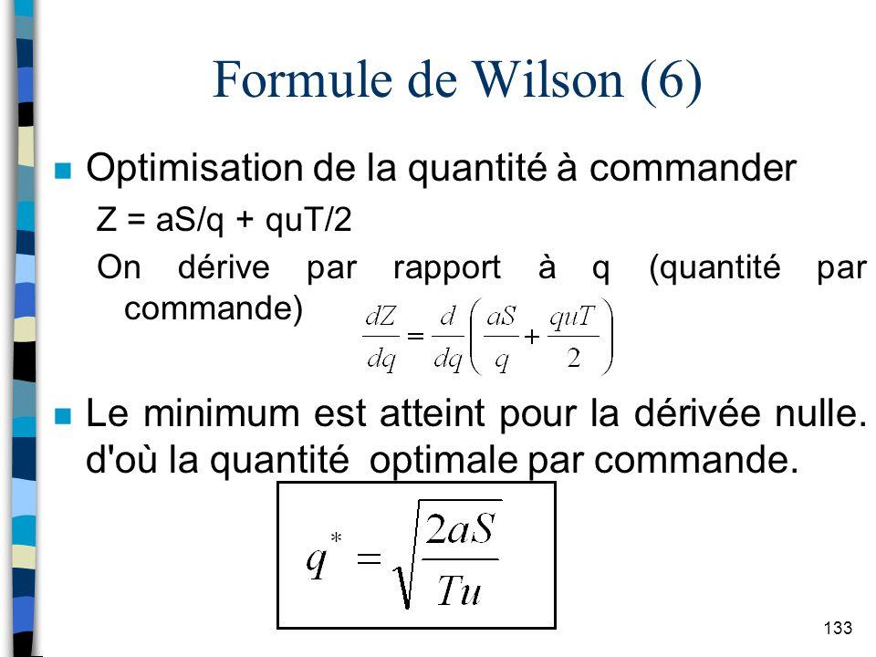 Formule de Wilson (6) Optimisation de la quantité à commander