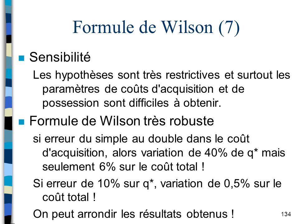 Formule de Wilson (7) Sensibilité Formule de Wilson très robuste