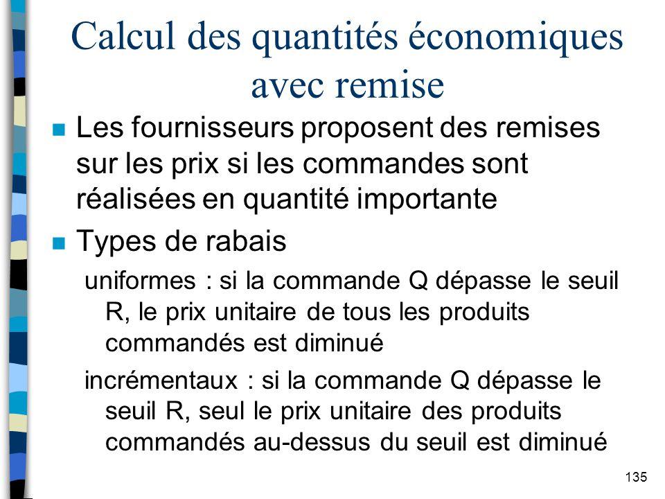 Calcul des quantités économiques avec remise