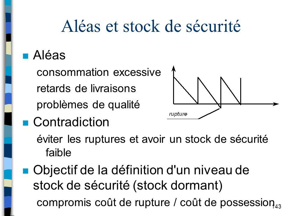 Aléas et stock de sécurité