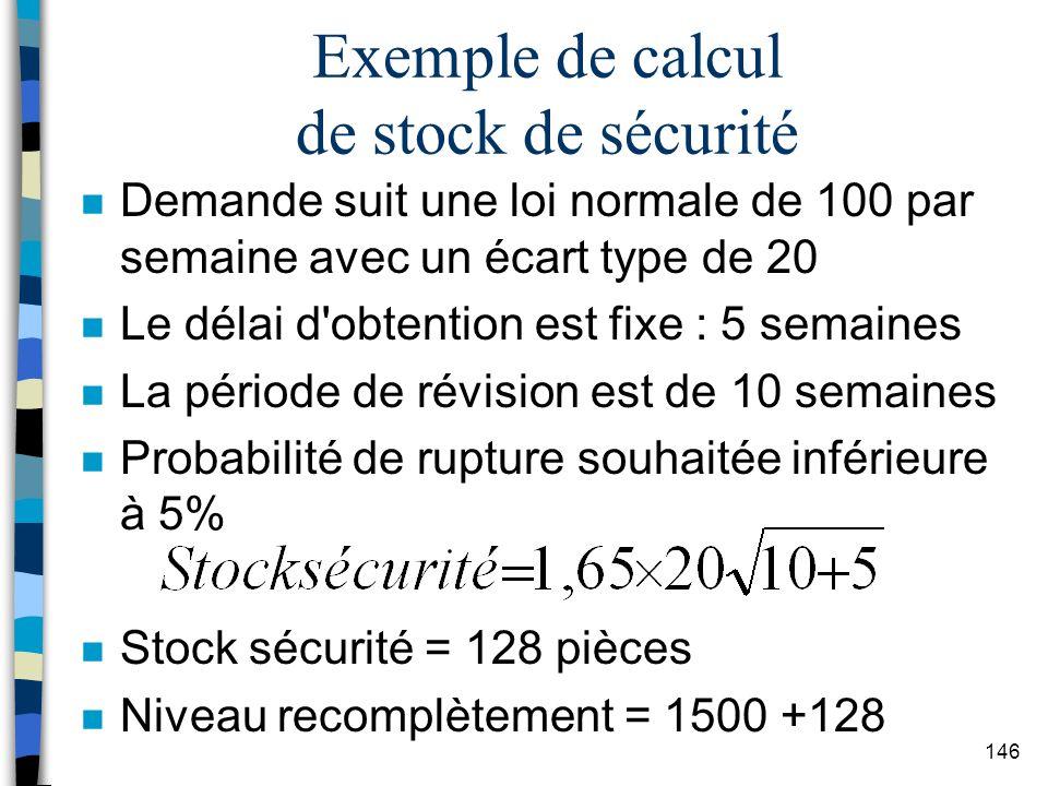 Exemple de calcul de stock de sécurité
