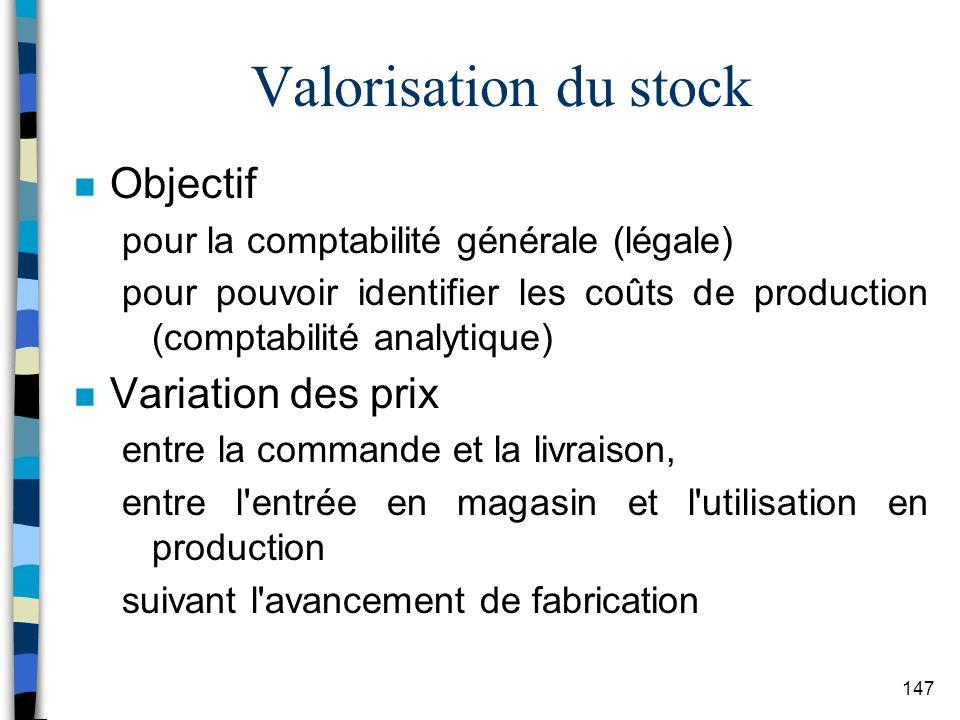 Valorisation du stock Objectif Variation des prix