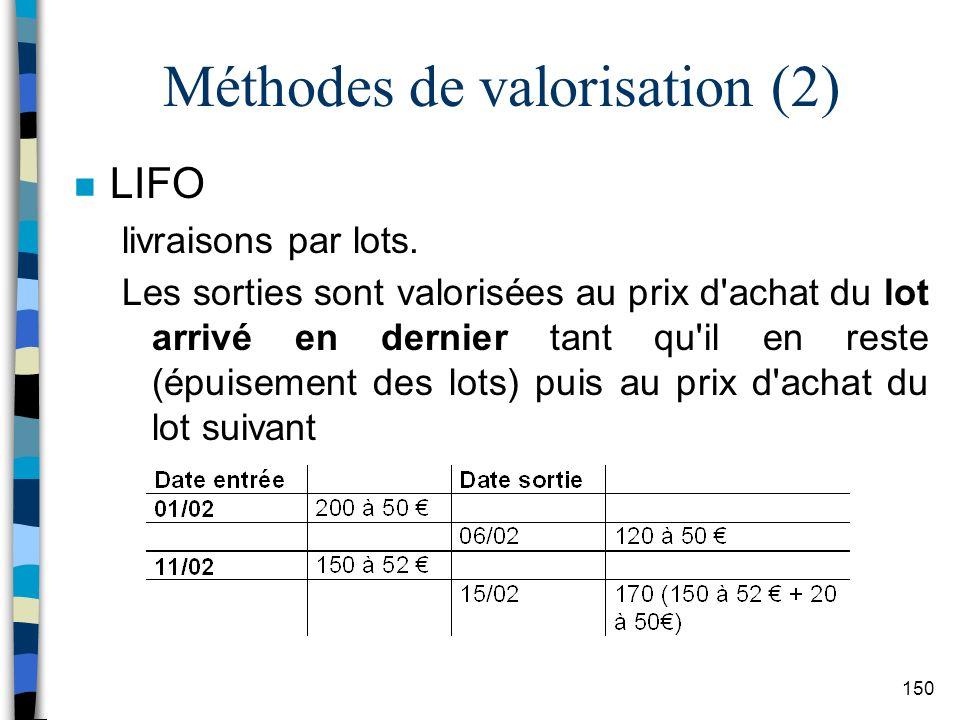 Méthodes de valorisation (2)