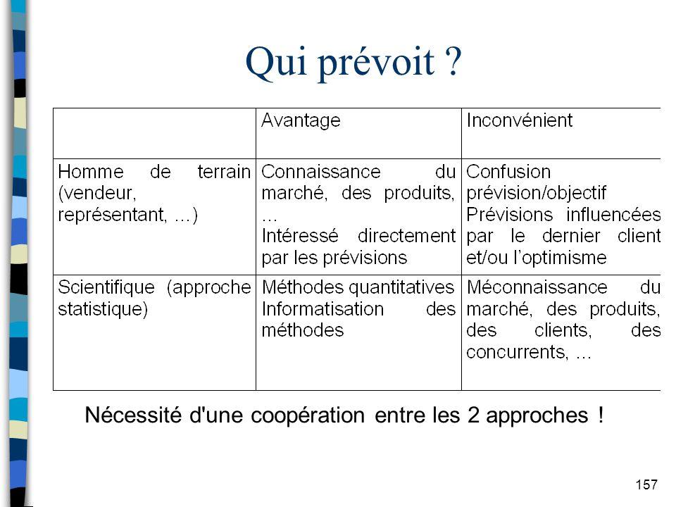 Qui prévoit Nécessité d une coopération entre les 2 approches !