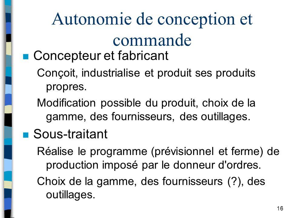 Autonomie de conception et commande