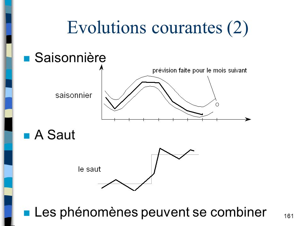 Evolutions courantes (2)