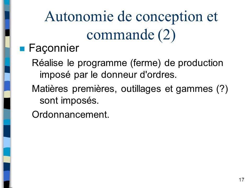 Autonomie de conception et commande (2)