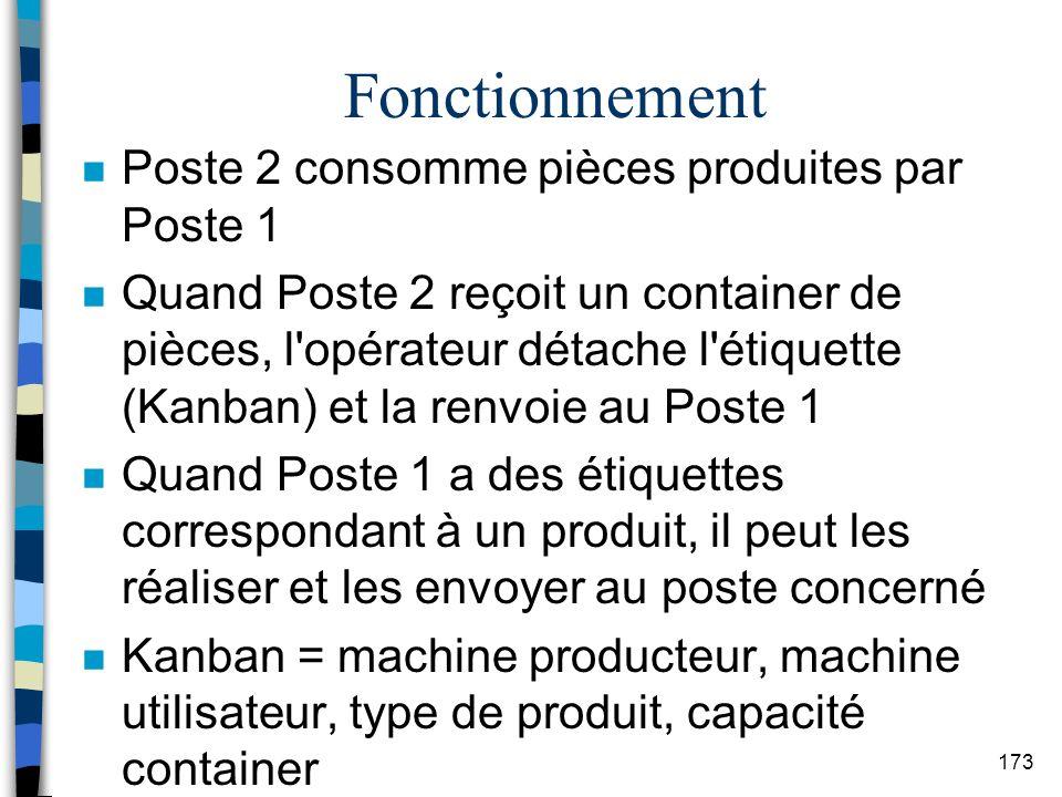 Fonctionnement Poste 2 consomme pièces produites par Poste 1