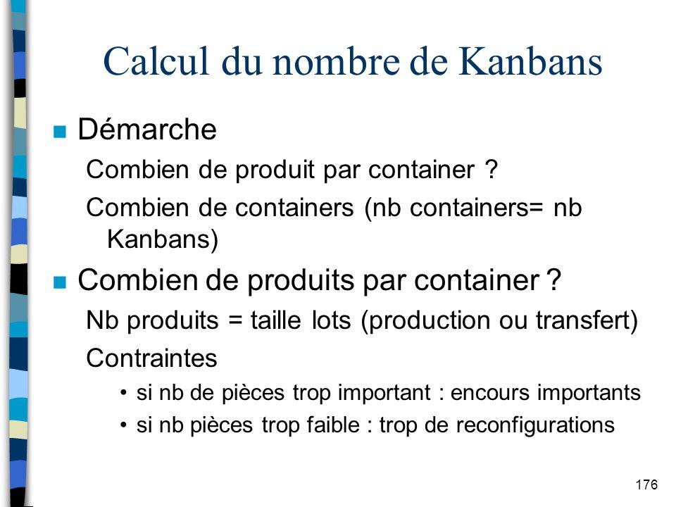 Calcul du nombre de Kanbans