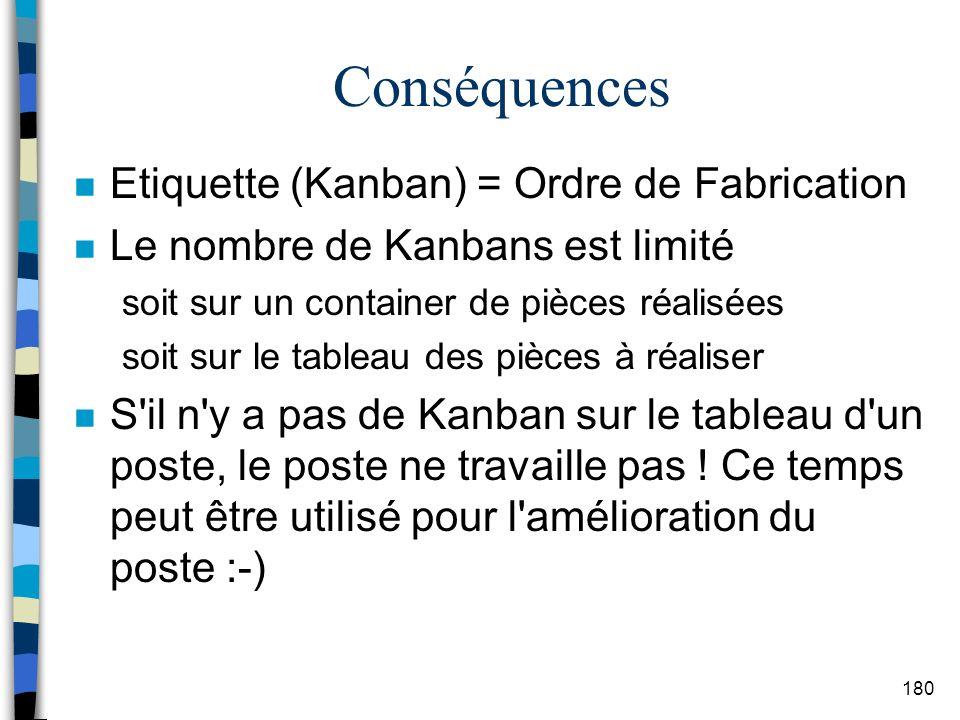 Conséquences Etiquette (Kanban) = Ordre de Fabrication