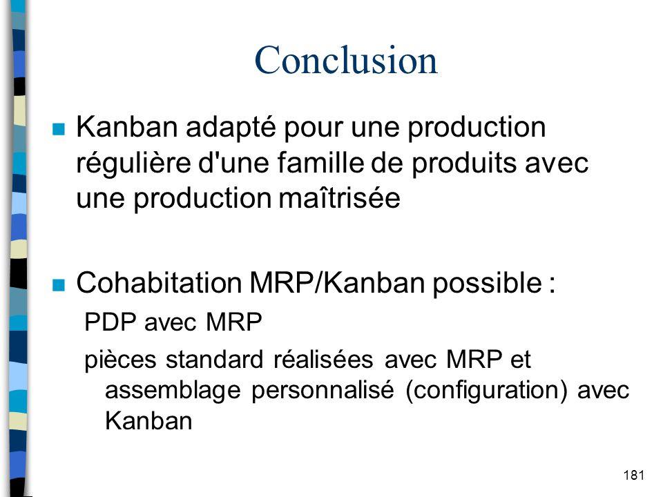 Conclusion Kanban adapté pour une production régulière d une famille de produits avec une production maîtrisée.