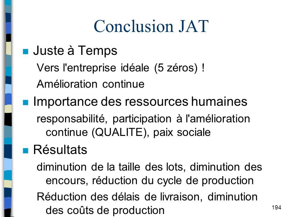 Conclusion JAT Juste à Temps Importance des ressources humaines