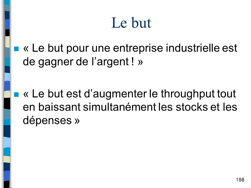 Le but « Le but pour une entreprise industrielle est de gagner de l'argent ! »