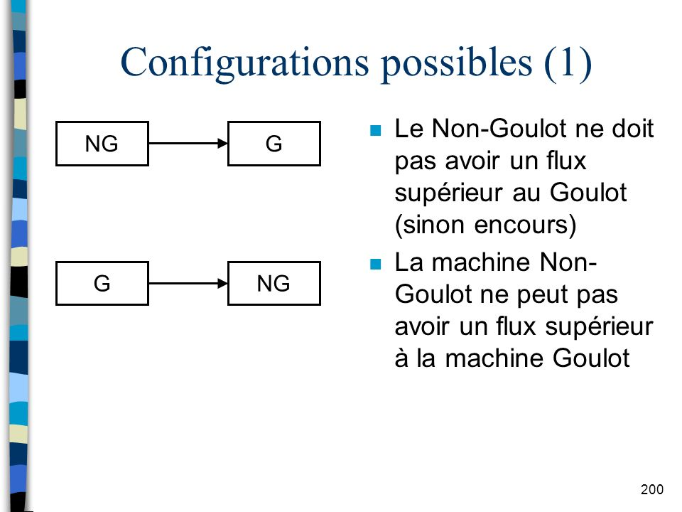 Configurations possibles (1)