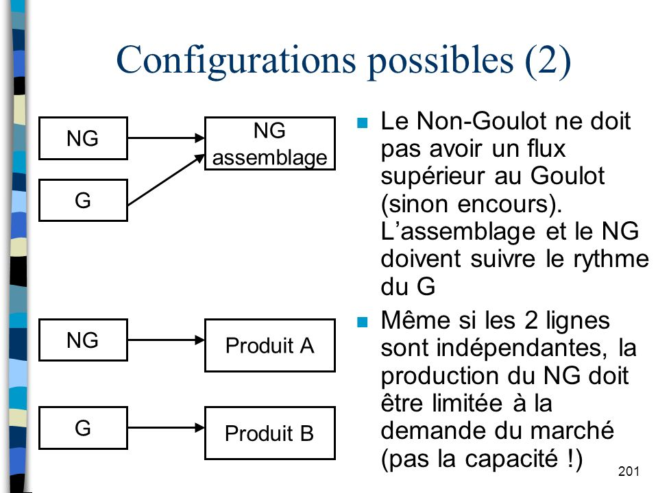Configurations possibles (2)