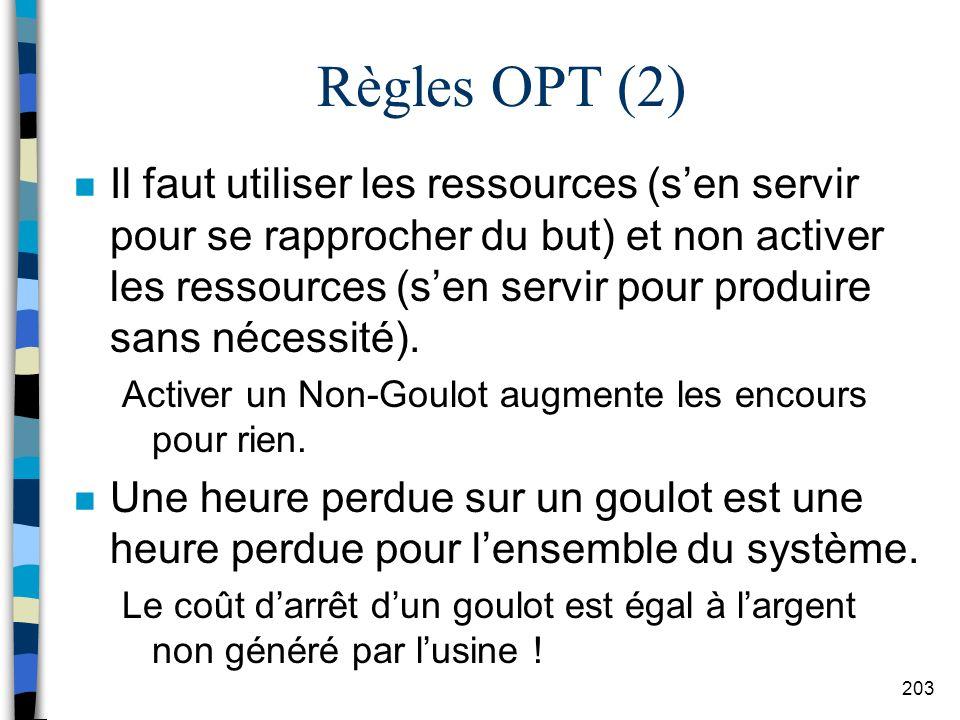 Règles OPT (2)