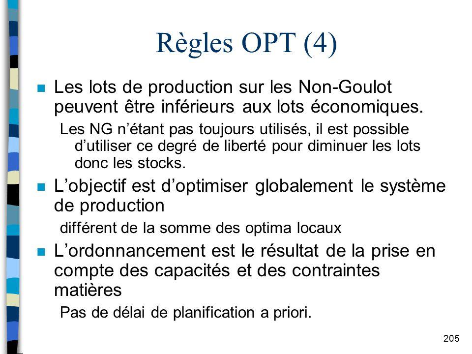 Règles OPT (4) Les lots de production sur les Non-Goulot peuvent être inférieurs aux lots économiques.