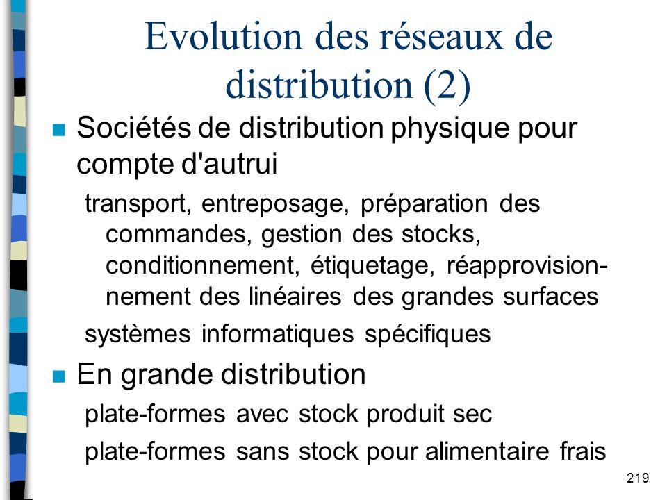 Evolution des réseaux de distribution (2)