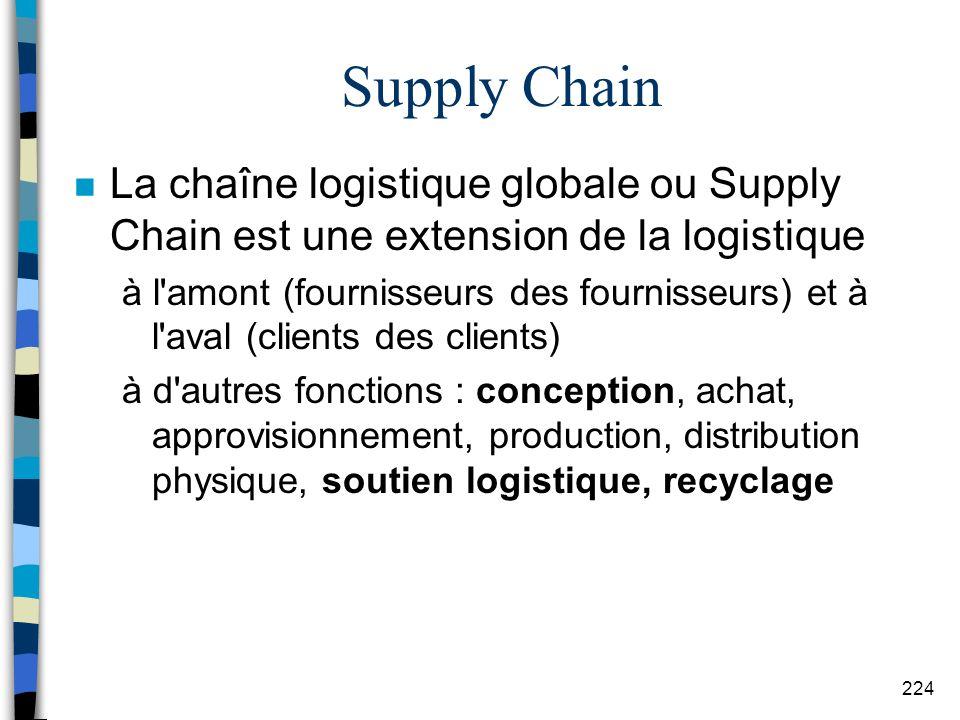 Supply Chain La chaîne logistique globale ou Supply Chain est une extension de la logistique.