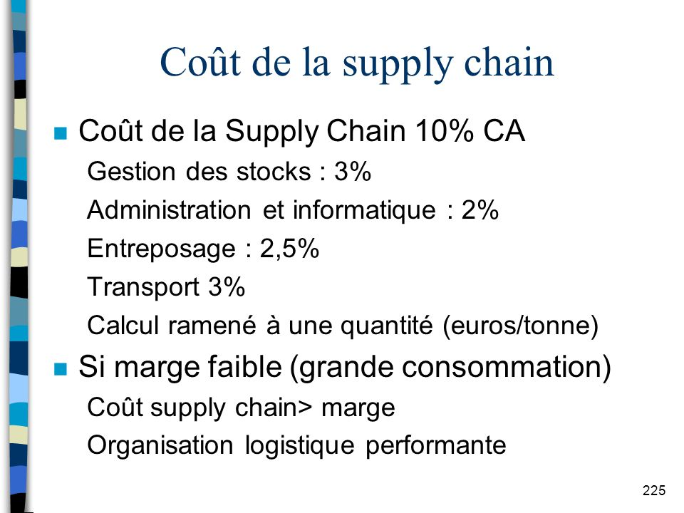 Coût de la supply chain Coût de la Supply Chain 10% CA