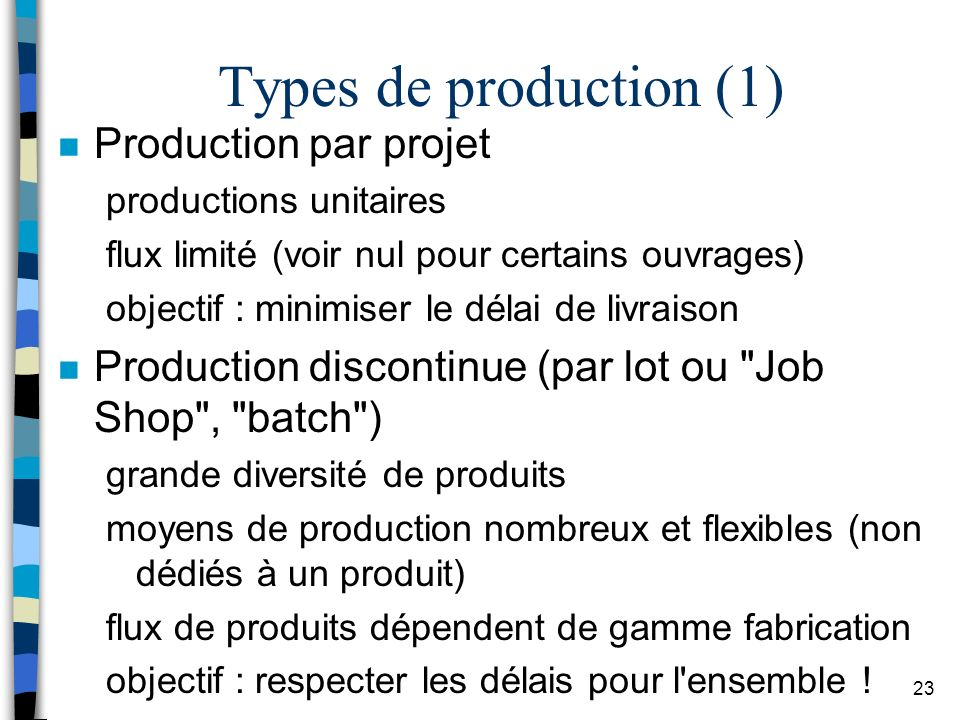 Types de production (1) Production par projet