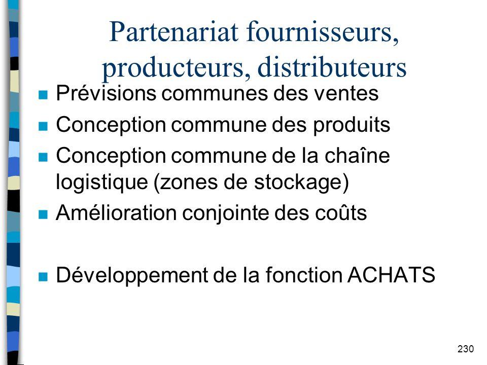 Partenariat fournisseurs, producteurs, distributeurs