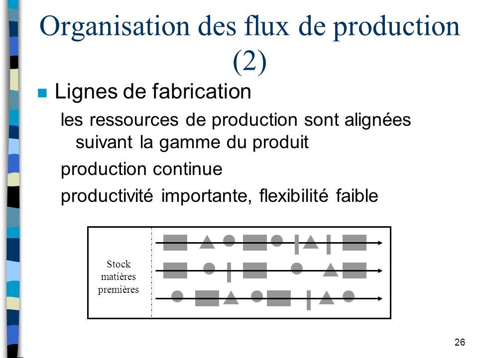 Organisation des flux de production (2)