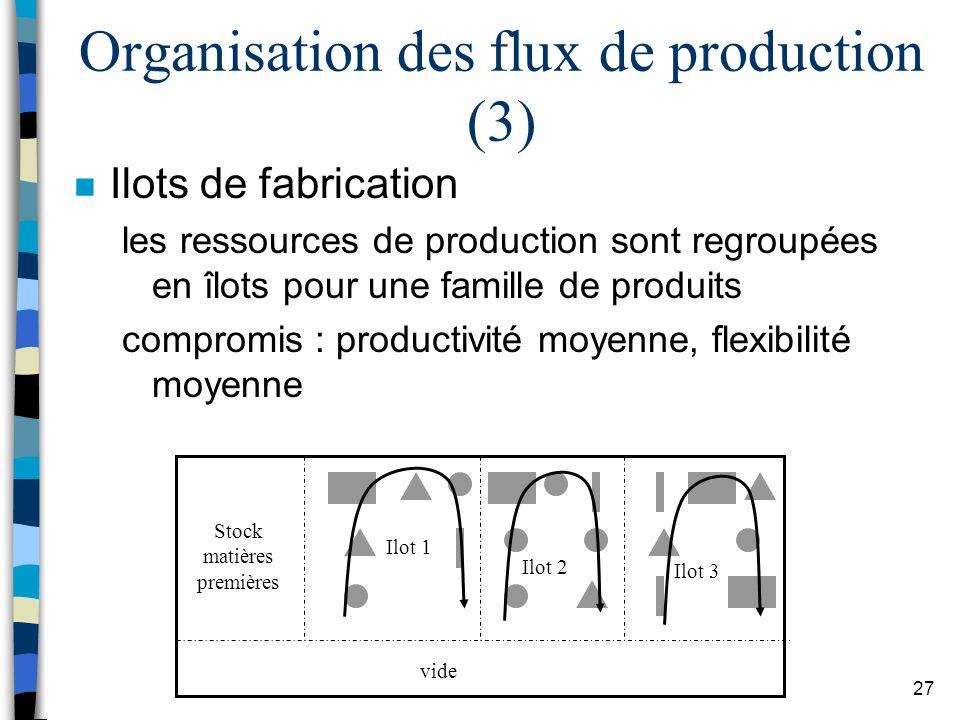 Organisation des flux de production (3)