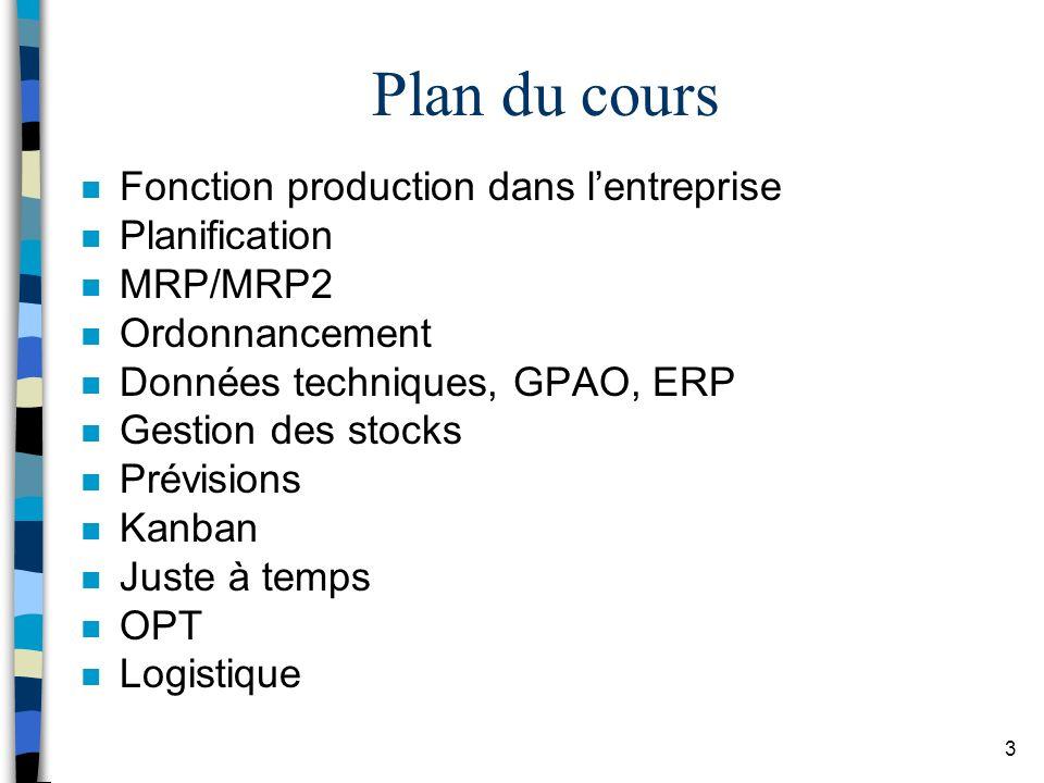 Plan du cours Fonction production dans l'entreprise Planification