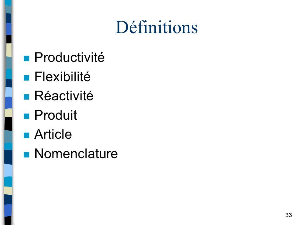 Définitions Productivité Flexibilité Réactivité Produit Article