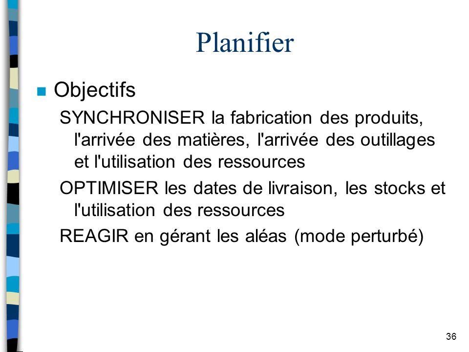 Planifier Objectifs. SYNCHRONISER la fabrication des produits, l arrivée des matières, l arrivée des outillages et l utilisation des ressources.