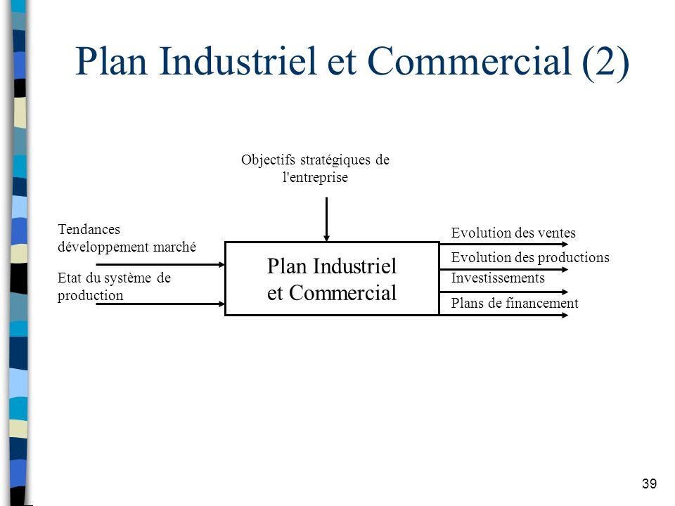 Plan Industriel et Commercial (2)