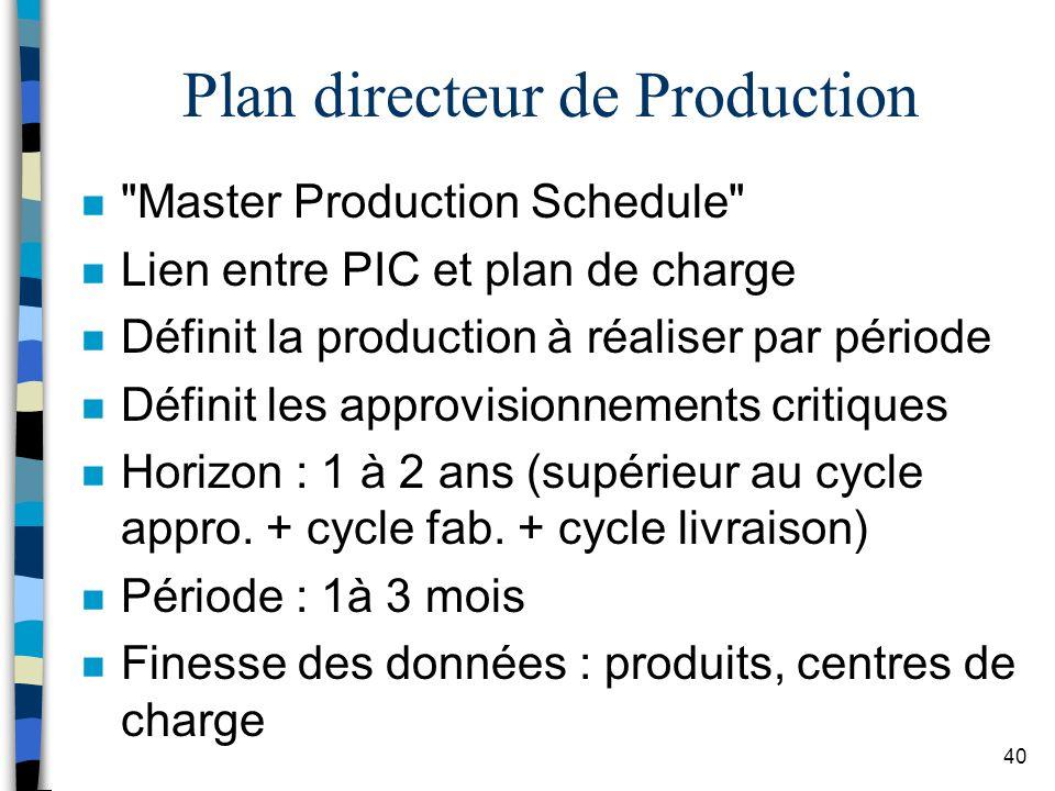 Plan directeur de Production