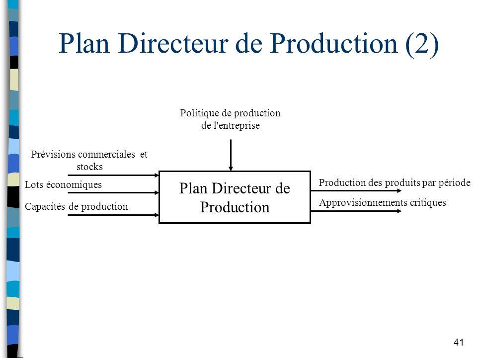 Plan Directeur de Production (2)