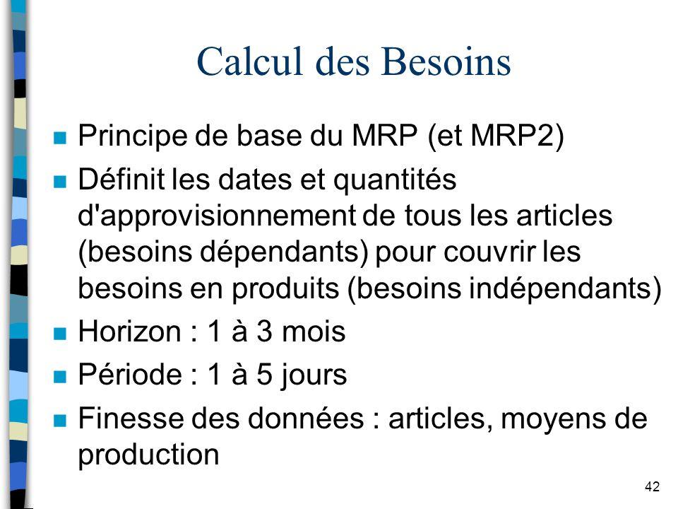 Calcul des Besoins Principe de base du MRP (et MRP2)