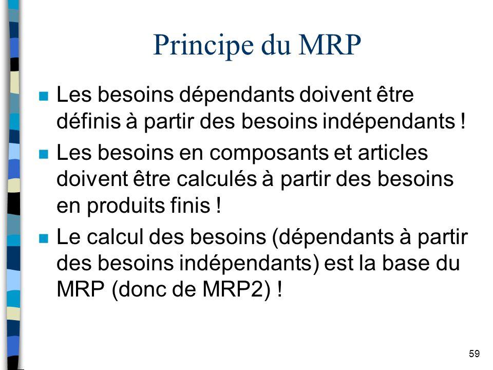 Principe du MRP Les besoins dépendants doivent être définis à partir des besoins indépendants !