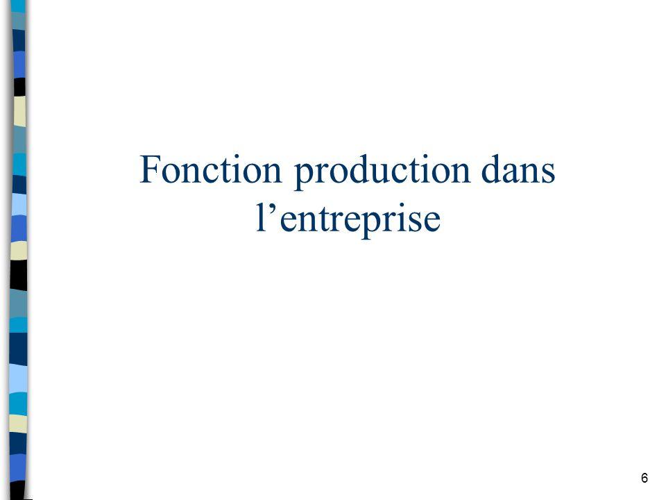 Fonction production dans l'entreprise