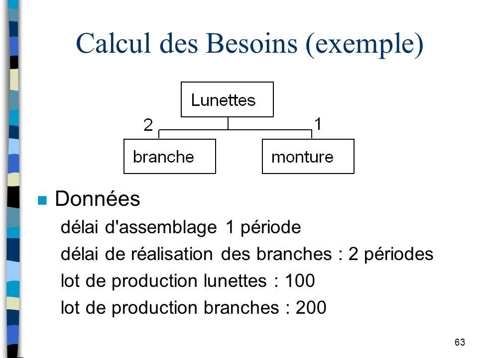 Calcul des Besoins (exemple)