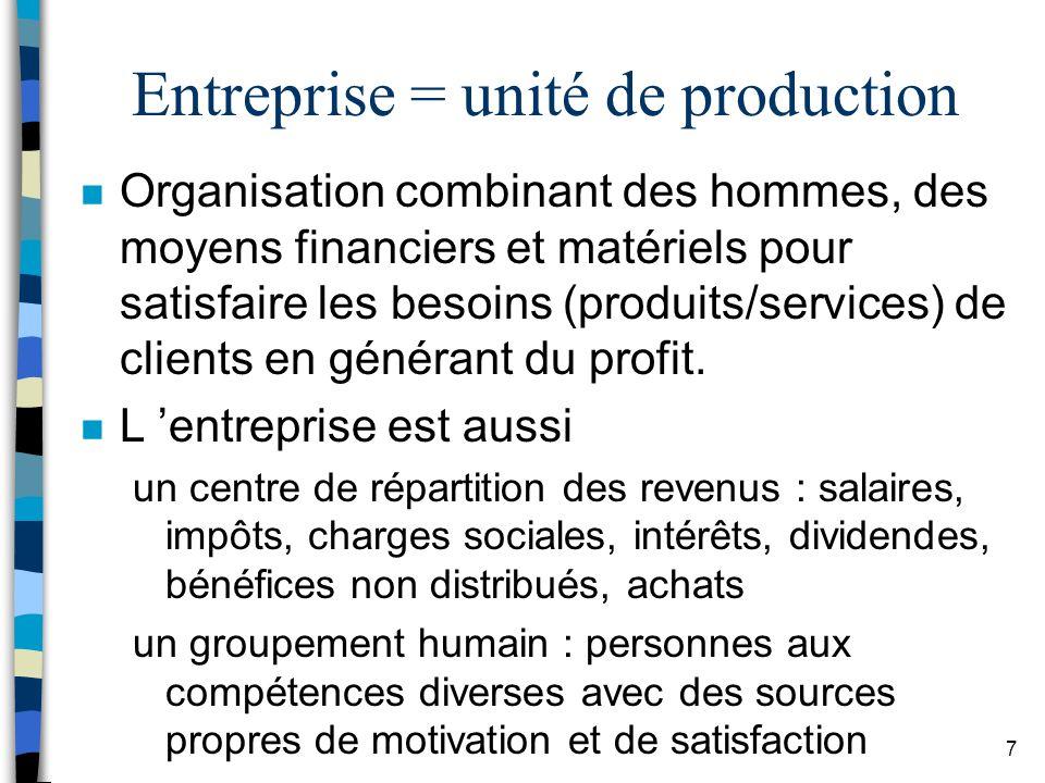 Entreprise = unité de production