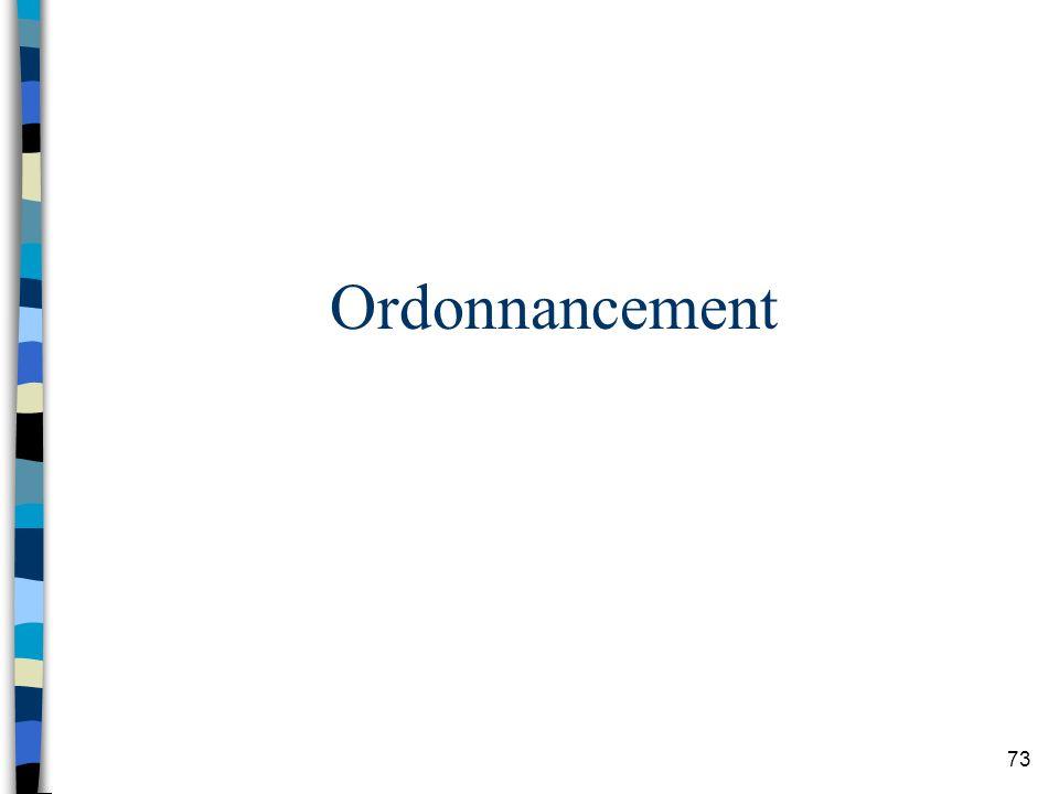 Ordonnancement