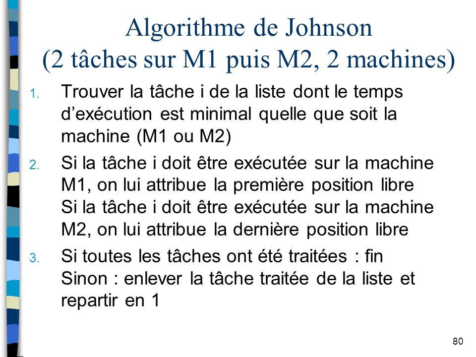 Algorithme de Johnson (2 tâches sur M1 puis M2, 2 machines)
