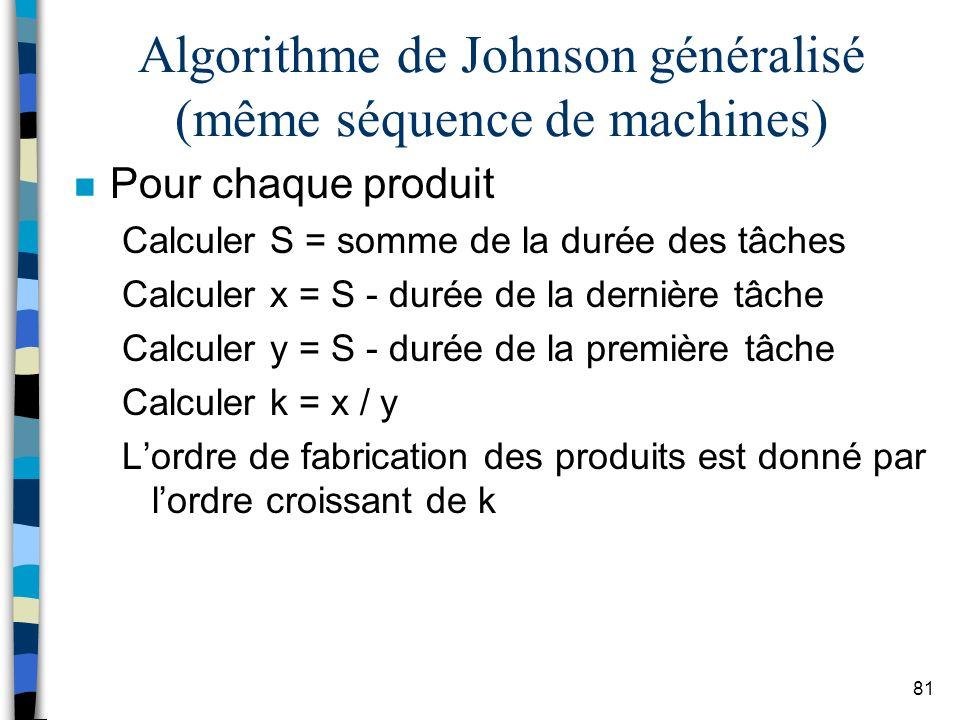 Algorithme de Johnson généralisé (même séquence de machines)