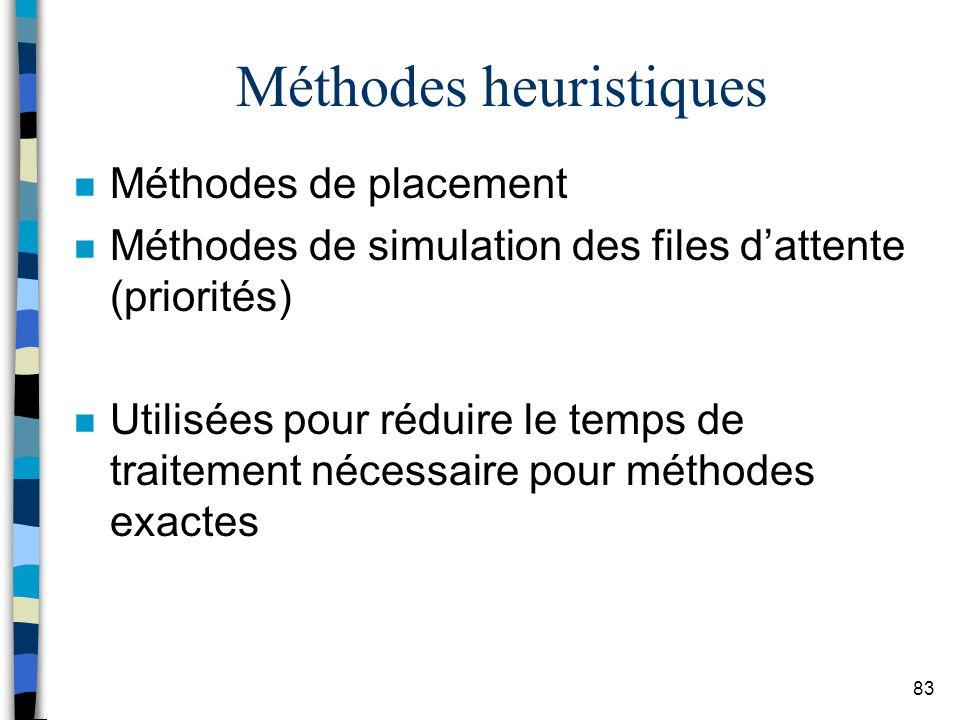 Méthodes heuristiques