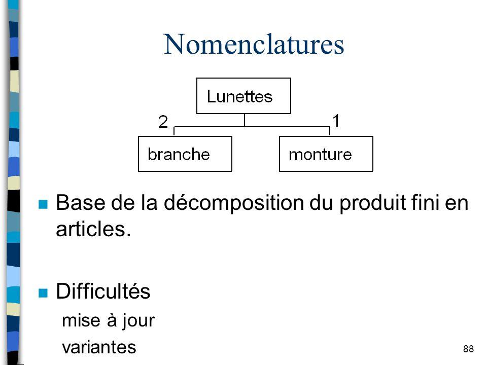Nomenclatures Base de la décomposition du produit fini en articles.