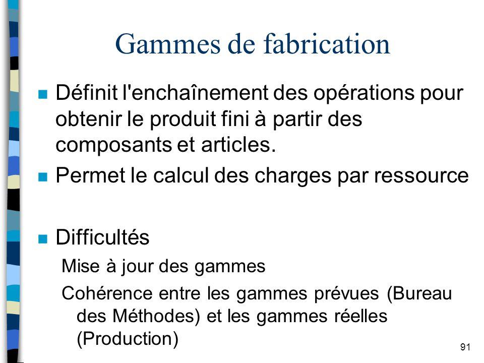 Gammes de fabrication Définit l enchaînement des opérations pour obtenir le produit fini à partir des composants et articles.