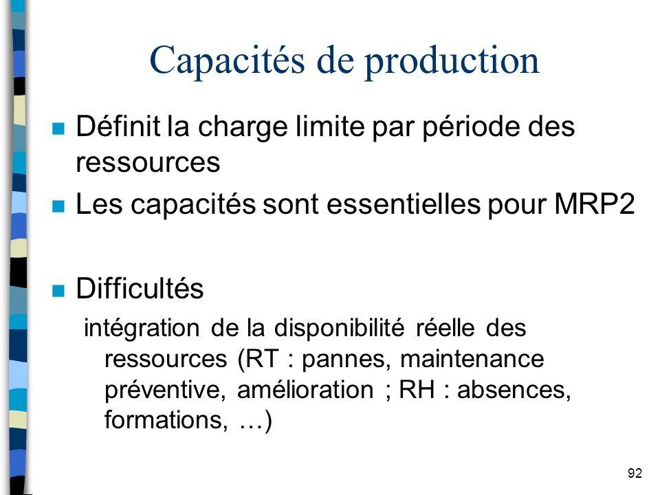 Capacités de production