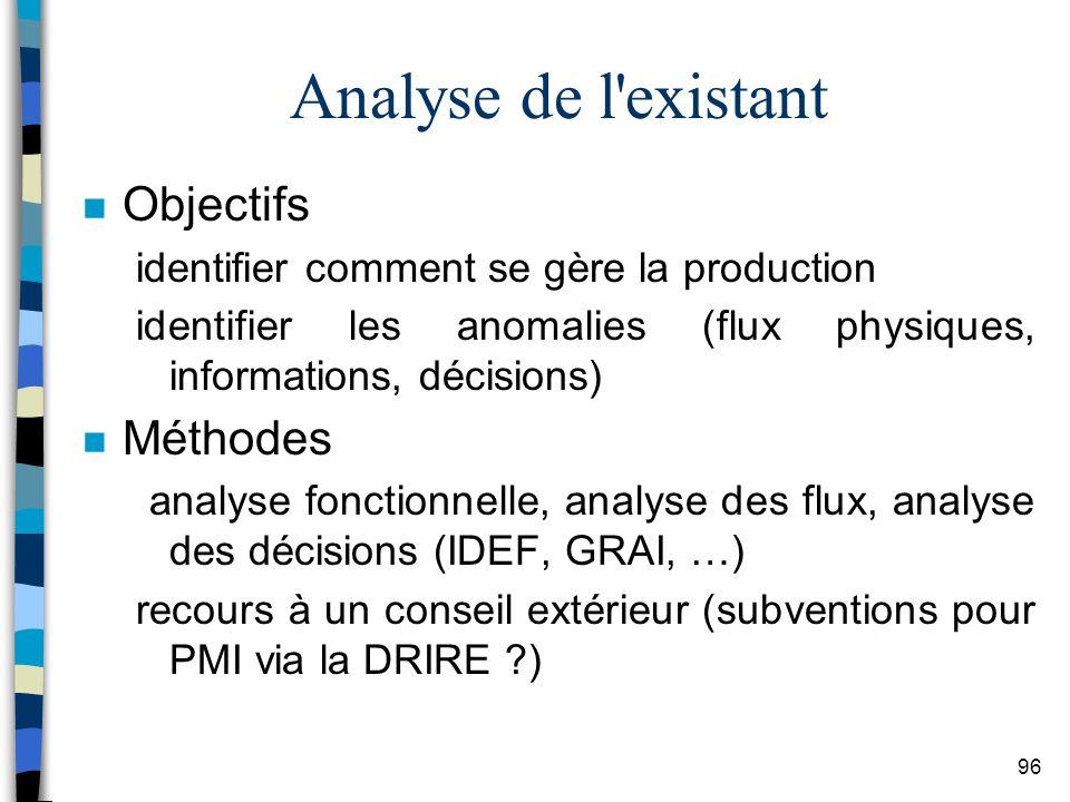 Analyse de l existant Objectifs Méthodes