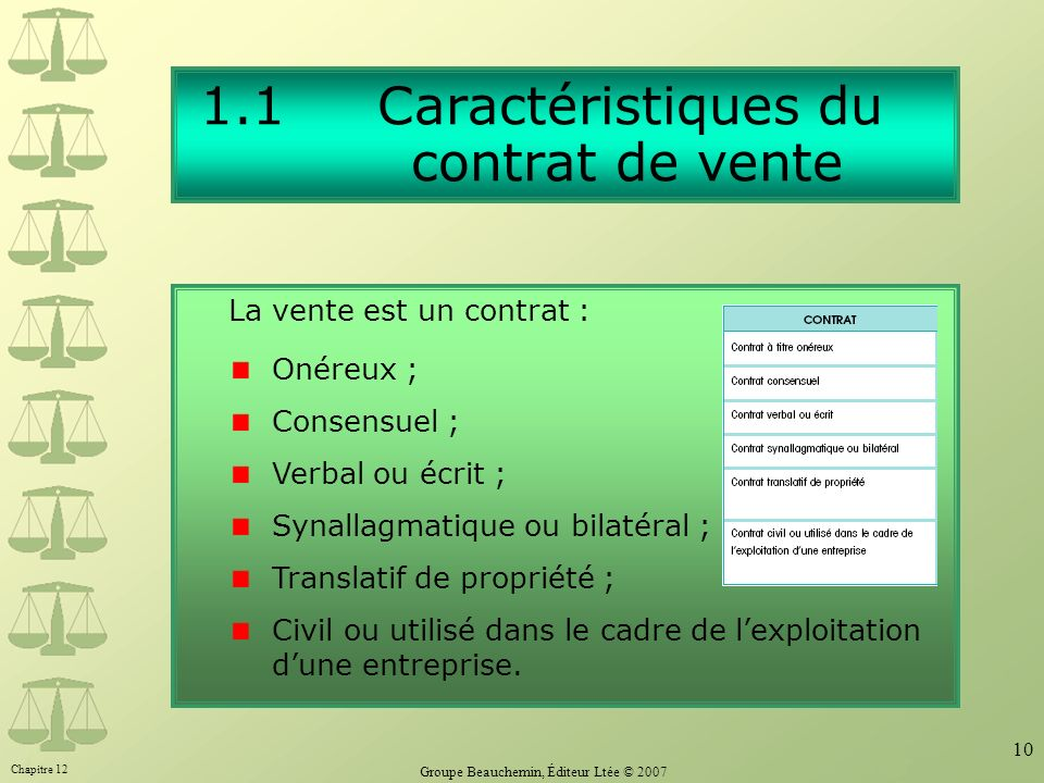 1.1 Caractéristiques du contrat de vente